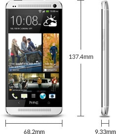 HTC One Dimensions Picture