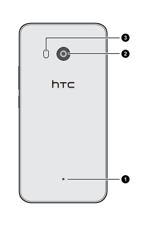 Illustration showing the phone's back panel and its components labeled counterclockwise starting from the microphone located at the lower half of the back panel.