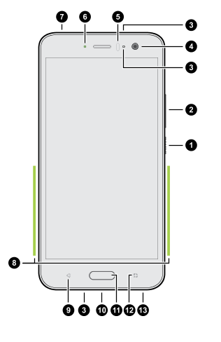 Illustration showing the phone's front panel and its components labeled counterclockwise starting from the power button located at the right panel.
