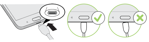 Illustration showing how to properly connect the USB cable to the USB port on the phone.