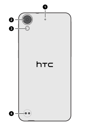 HTC Desire 530 - Back panel - HTC SUPPORT | HTC Hong Kong