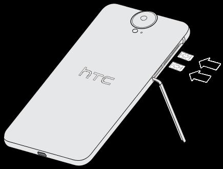 Htc One Sim Karte Einlegen.Htc One E9 Dual Sim Dual Nano Sim Cards Htc Support Htc Hong Kong