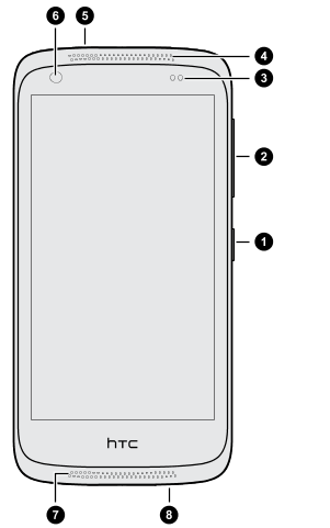 HTC Desire 526G dual sim - HTC Desire 526G dual sim - HTC
