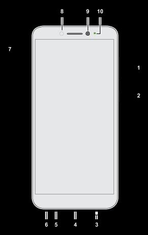 HTC Desire 12 - HTC Desire 12 overview - HTC SUPPORT | HTC UK